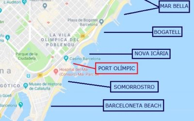 All the beaches of Barcelona city – List with details, photos and map